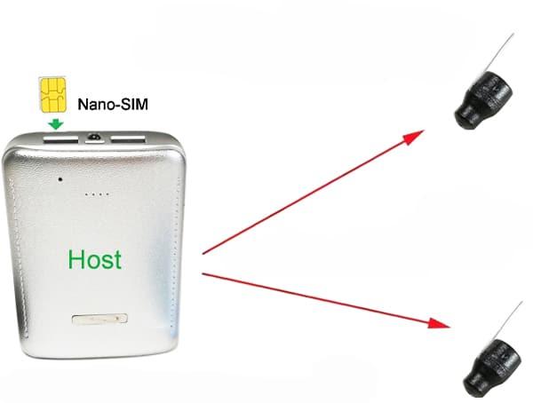 PINGANILLO BLUETOOTH PROFESIONAL CON HOST GSM PARA 10 PINGANILLOS